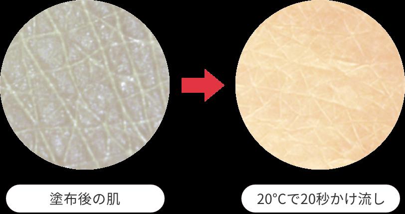 ファンデーションを使った洗浄実験 塗布後の肌→20°Cで20秒かけ流し